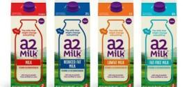 γάλα α2 slider